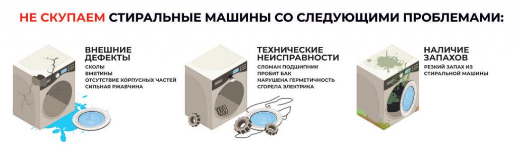 Скупаем только исправные б/у стиральные машины